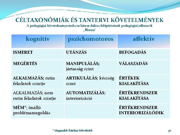 2. A mérhető és értékelhető tudás jellemzői