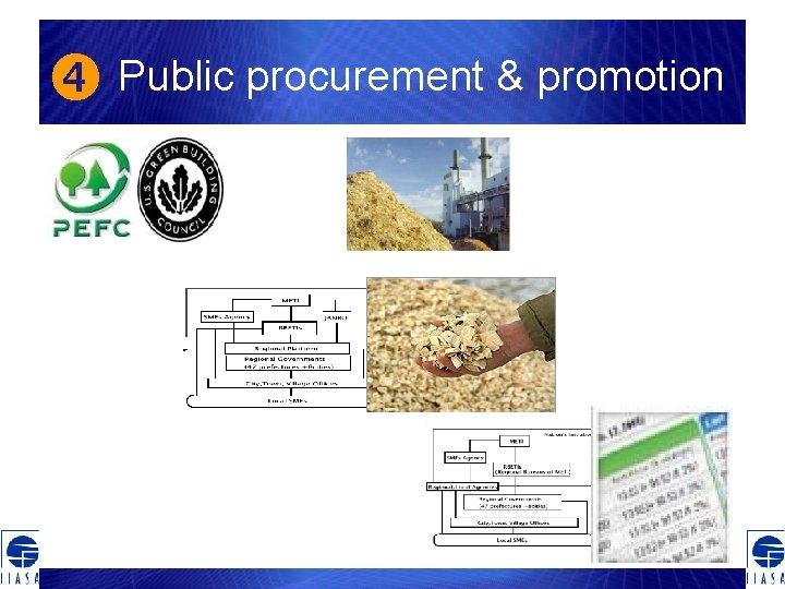 Public procurement & promotion