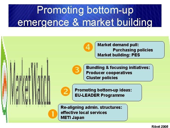 Promoting bottom-up emergence & market building Market demand pull: Purchasing policies Market building: PES