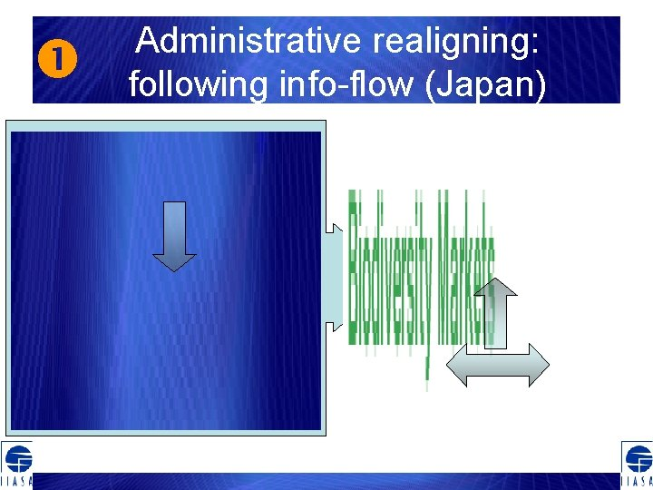 Administrative realigning: following info-flow (Japan) Top doesn't know WHAT TO DO Local may