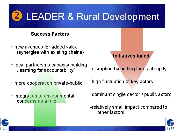 LEADER & Rural Development Success Factors + new avenues for added value (synergies