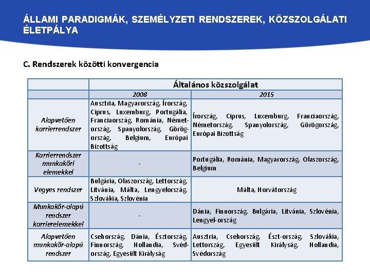 röplabda és látvány szemészeti konferenciák, 2021