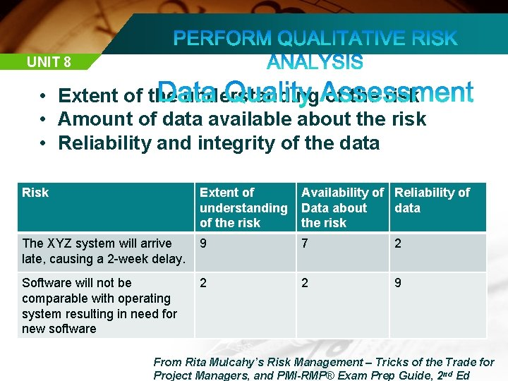 UNIT 8 • Extent of the understanding of the risk • Amount of data