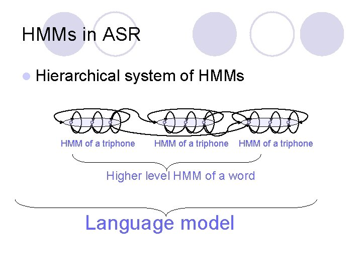 HMMs in ASR l Hierarchical system of HMMs HMM of a triphone Higher level