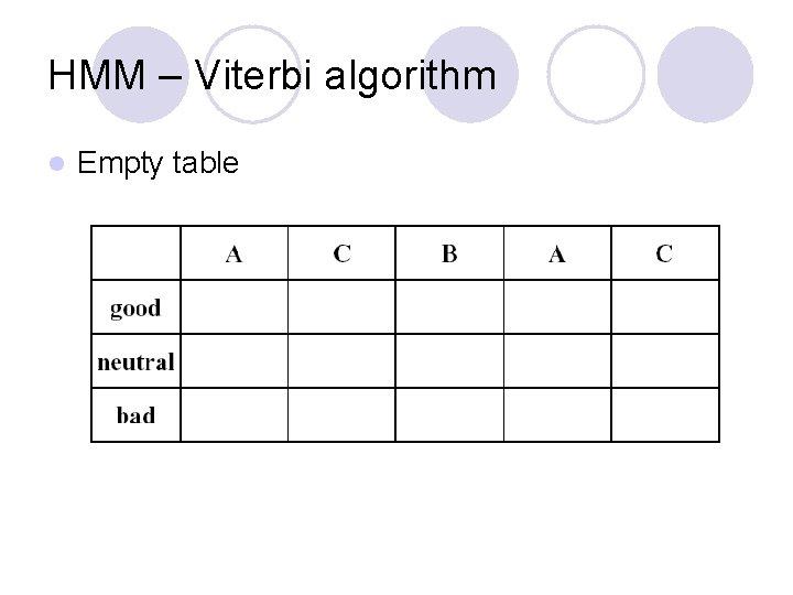 HMM – Viterbi algorithm l Empty table