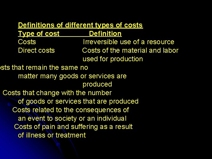 Definitions of different types of costs Type of cost Definition Costs Irreversible use of