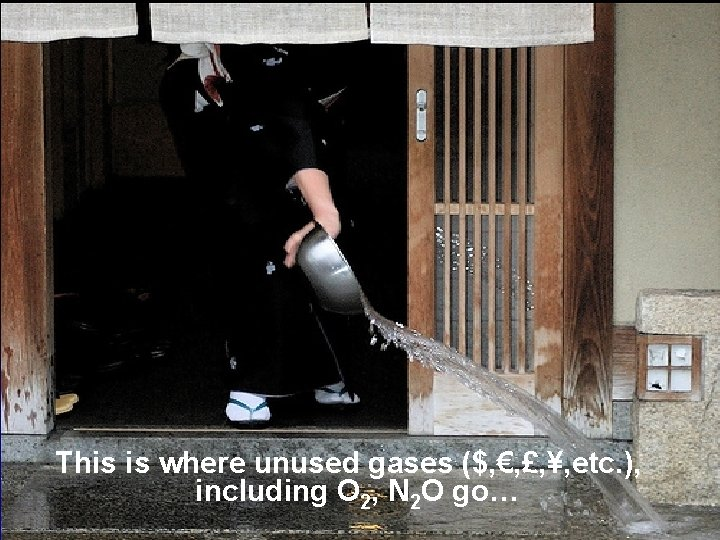 This is where unused gases ($, €, £, ¥, etc. ), including O 2,