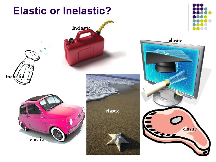 Elastic or Inelastic? Inelastic elastic