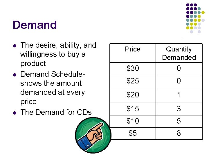 Demand l l l The desire, ability, and willingness to buy a product Demand