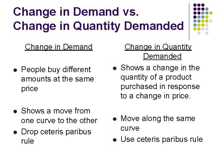 Change in Demand vs. Change in Quantity Demanded Change in Demand l People buy