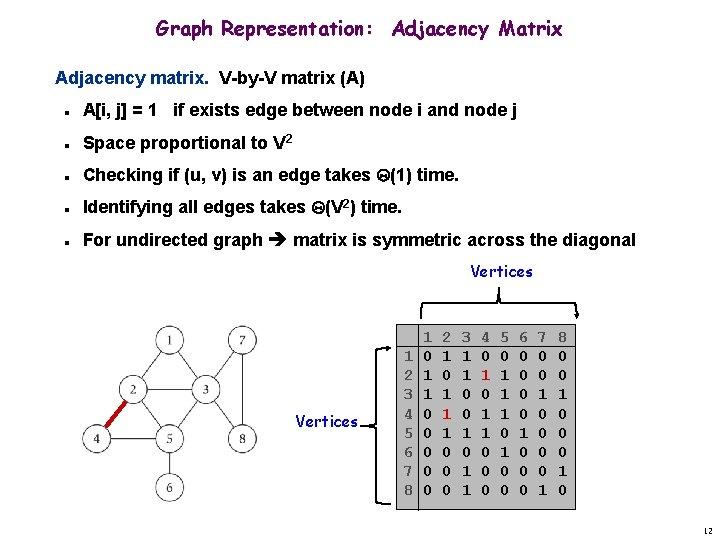 Graph Representation: Adjacency Matrix Adjacency matrix. V-by-V matrix (A) n A[i, j] = 1