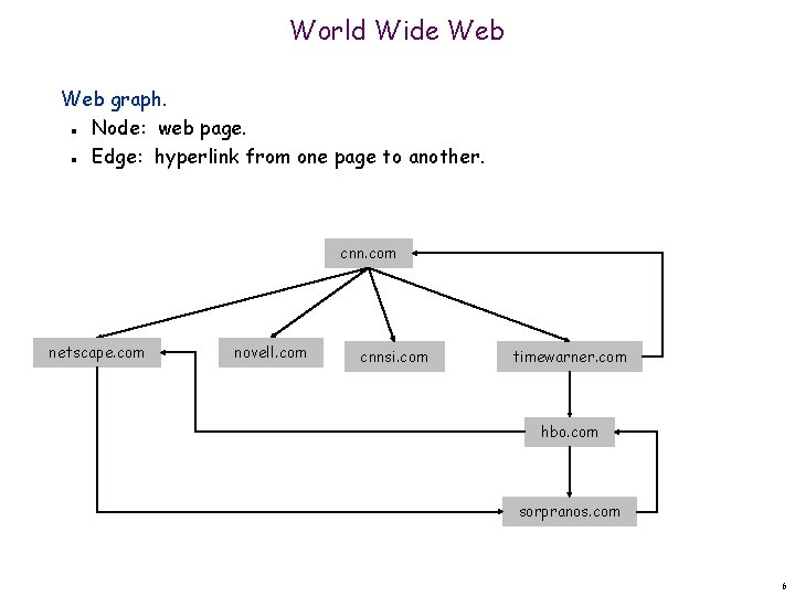 World Wide Web graph. Node: web page. Edge: hyperlink from one page to another.