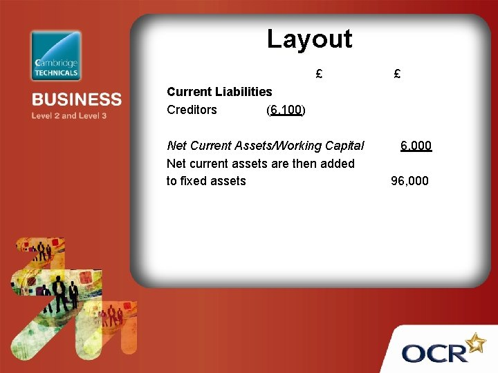 Layout £ £ Current Liabilities Creditors (6, 100) Net Current Assets/Working Capital Net current
