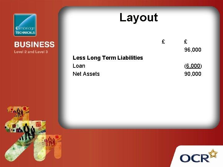 Layout £ Less Long Term Liabilities Loan Net Assets £ 96, 000 (6, 000)