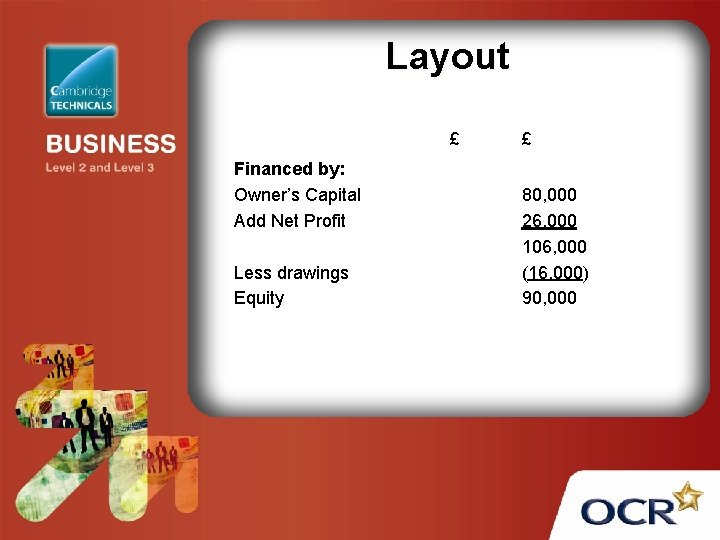 Layout £ Financed by: Owner's Capital Add Net Profit Less drawings Equity £ 80,