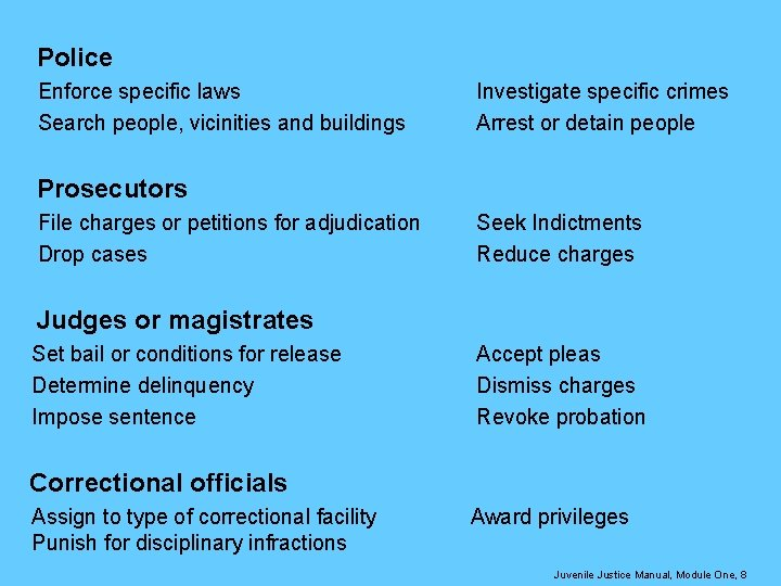 Police Enforce specific laws Search people, vicinities and buildings Investigate specific crimes Arrest or