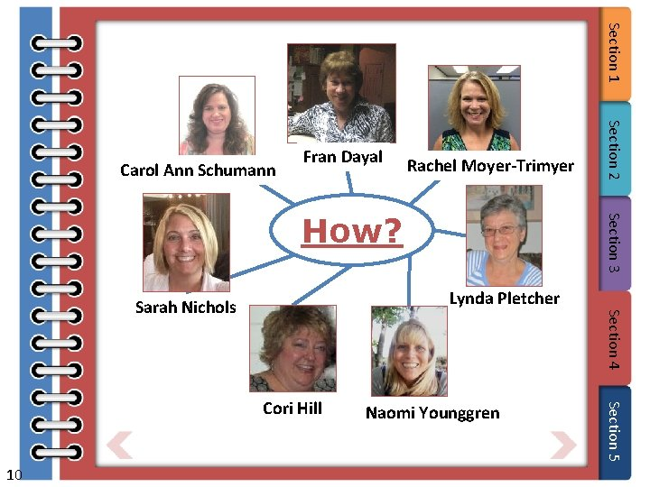 Section 1 Fran Dayal Rachel Moyer-Trimyer Lynda Pletcher Section 4 Sarah Nichols Naomi Younggren