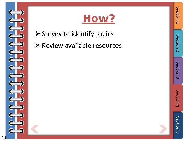 Ø Review available resources Section 2 Ø Survey to identify topics Section 1 How?