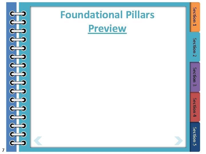 Section 2 Section 3 Section 4 Section 5 7 Section 1 Foundational Pillars Preview