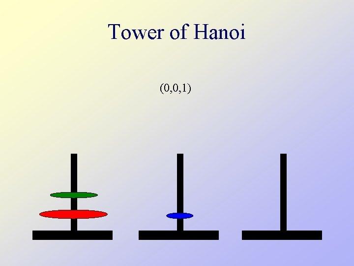 Tower of Hanoi (0, 0, 1)
