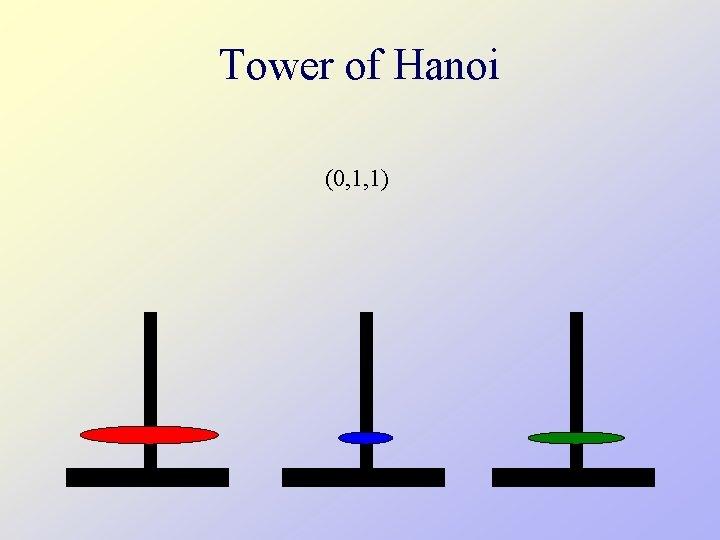 Tower of Hanoi (0, 1, 1)