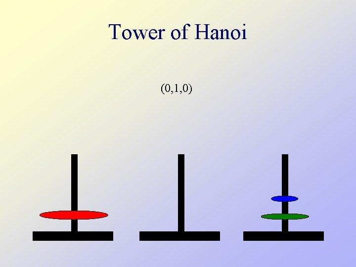 Tower of Hanoi (0, 1, 0)