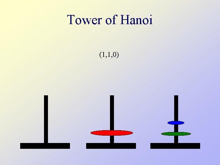 Tower of Hanoi (1, 1, 0)
