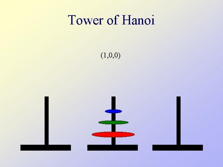 Tower of Hanoi (1, 0, 0)