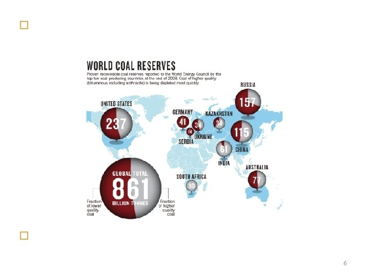 � Coal is a nonrenewable resource. Over time, it will become more difficult and