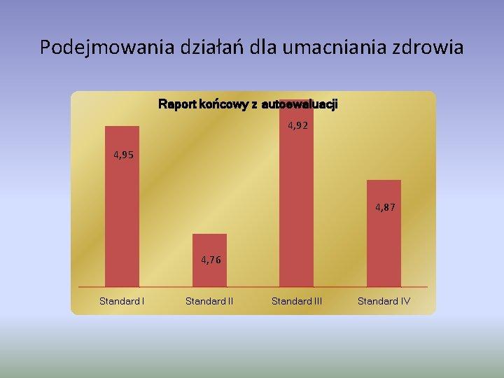 Podejmowania działań dla umacniania zdrowia Raport końcowy z autoewaluacji 4, 92 4, 95 4,