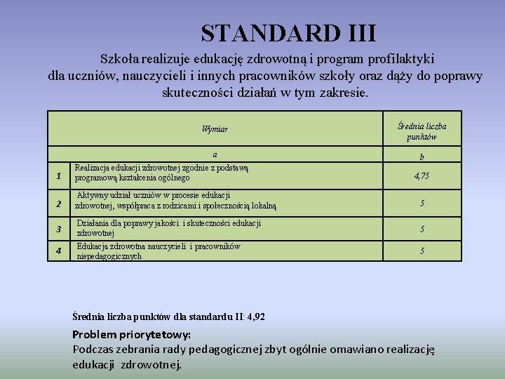 STANDARD III Szkoła realizuje edukację zdrowotną i program profilaktyki dla uczniów, nauczycieli i innych