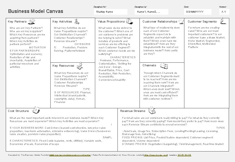 Designed by: Designed for: Business Model Canvas Key Partners Who are our Key Partners?