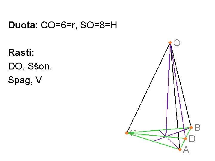 Duota: CO=6=r, SO=8=H Rasti: DO, Sšon, Spag, V