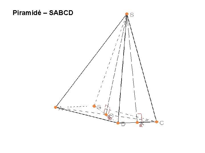 Piramidė – SABCD