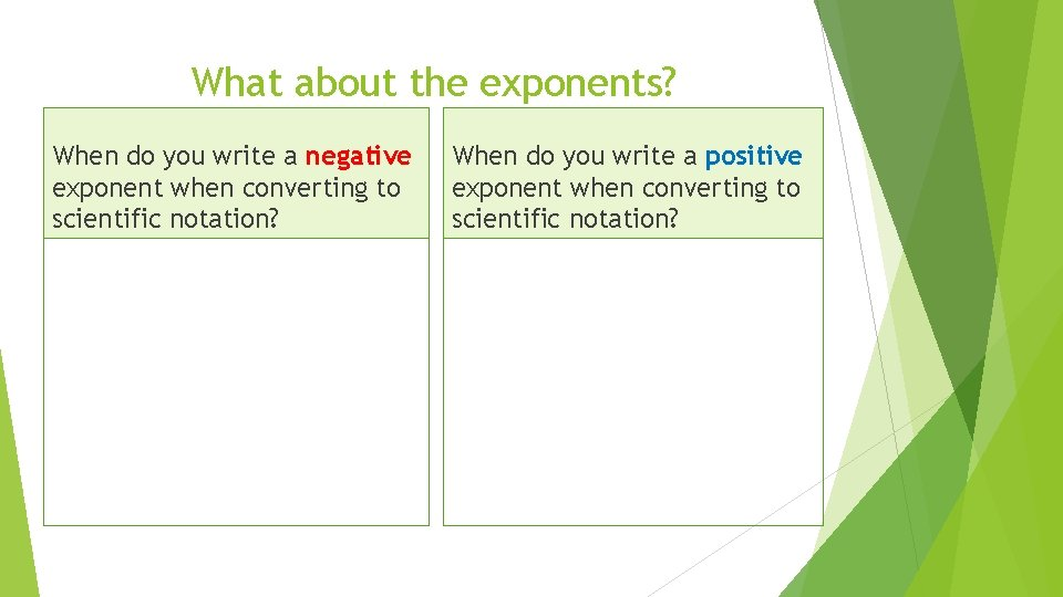 What about the exponents? When do you write a negative exponent when converting to