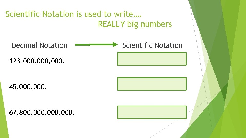 Scientific Notation is used to write…. REALLY big numbers Decimal Notation 123, 000, 000.