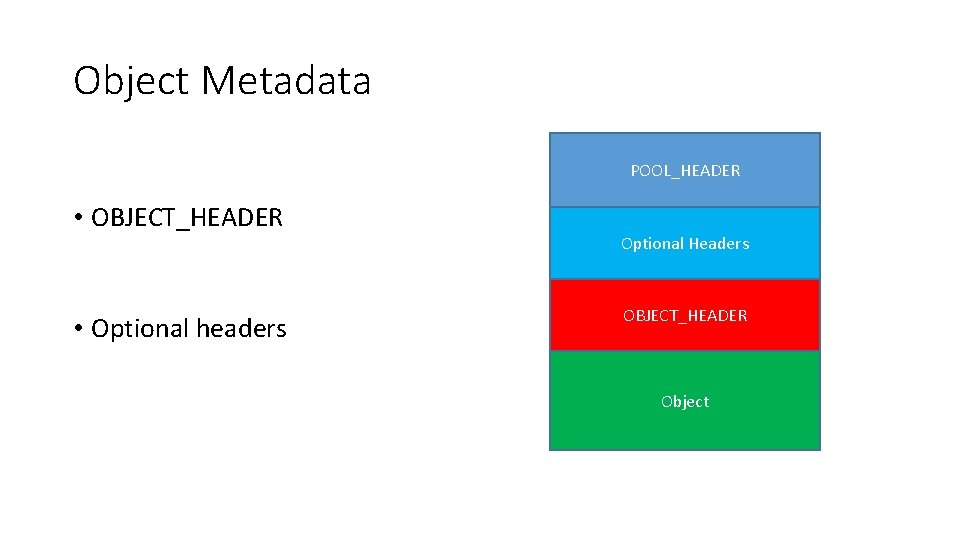 Object Metadata POOL_HEADER • OBJECT_HEADER • Optional headers Optional Headers OBJECT_HEADER Object