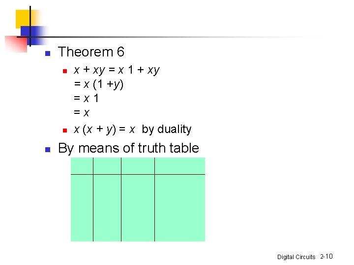 n Theorem 6 n n n x + xy = x 1 + xy