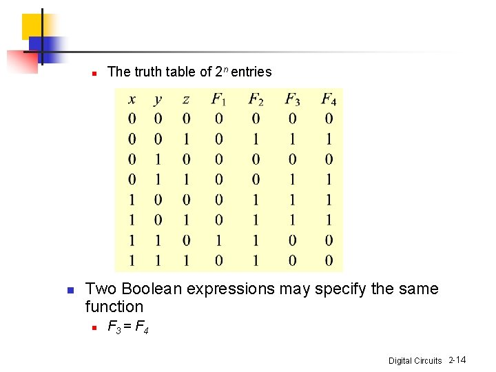 n n The truth table of 2 n entries Two Boolean expressions may specify