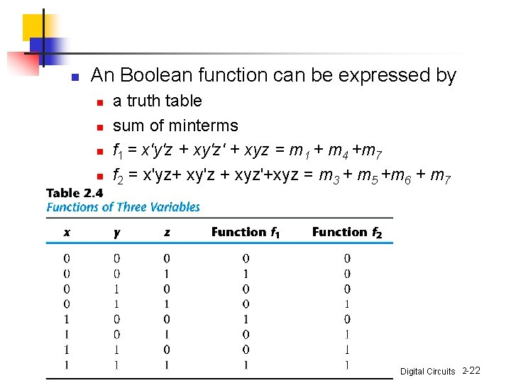 n An Boolean function can be expressed by n n a truth table sum