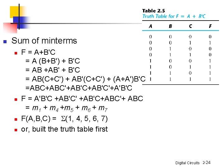 n Sum of minterms n n F = A+B'C = A (B+B') + B'C
