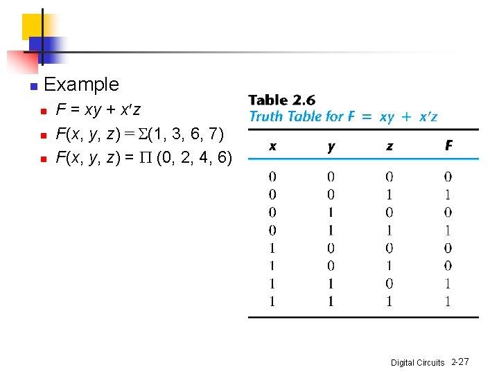 n Example n n n F = xy + x z F(x, y, z)
