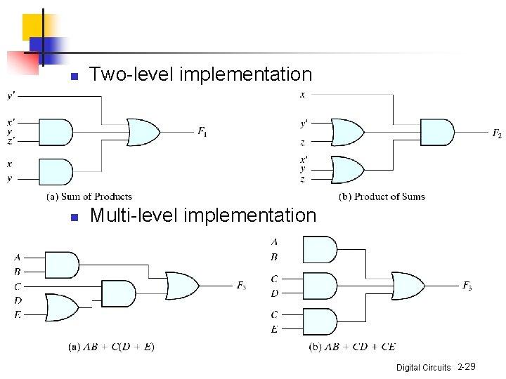 n Two-level implementation n Multi-level implementation Digital Circuits 2 -29