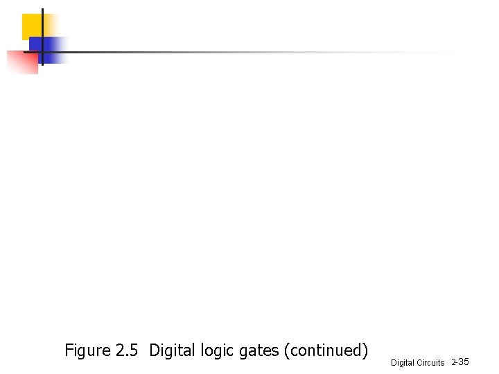 Figure 2. 5 Digital logic gates (continued) Digital Circuits 2 -35