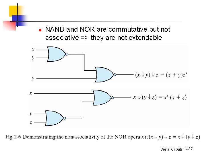 n NAND and NOR are commutative but not associative => they are not extendable