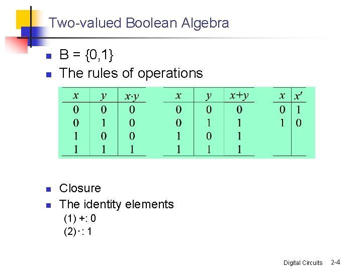 Two-valued Boolean Algebra n n B = {0, 1} The rules of operations Closure