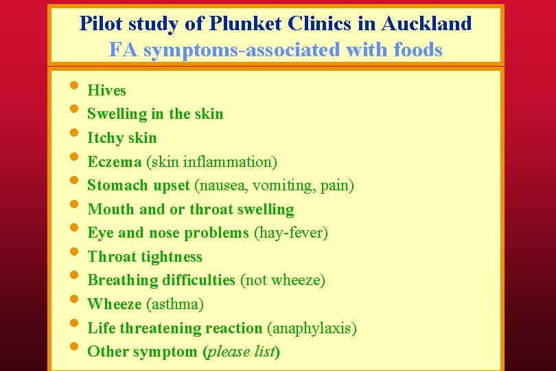 Pilot study of Plunket Clinics in Auckland FA symptoms-associated with foods • Hives •