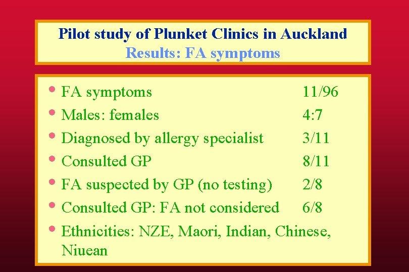 Pilot study of Plunket Clinics in Auckland Results: FA symptoms • FA symptoms 11/96