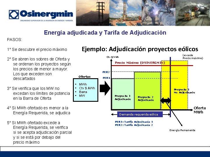 Energía adjudicada y Tarifa de Adjudicación PASOS: Ejemplo: Adjudicación proyectos eólicos 1° Se descubre