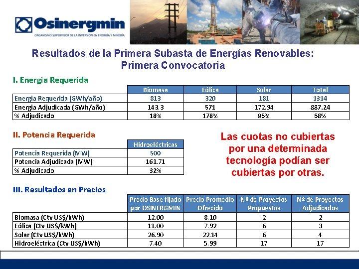 Resultados de la Primera Subasta de Energías Renovables: Primera Convocatoria I. Energia Requerida (GWh/año)
